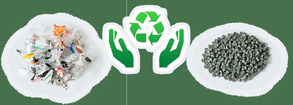 """""""廃棄物""""から資源へイメージ"""