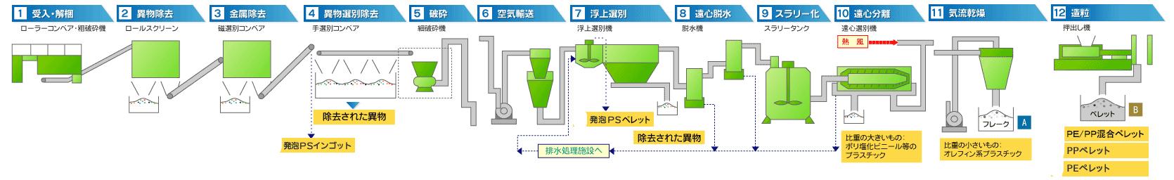 工程図イメージ