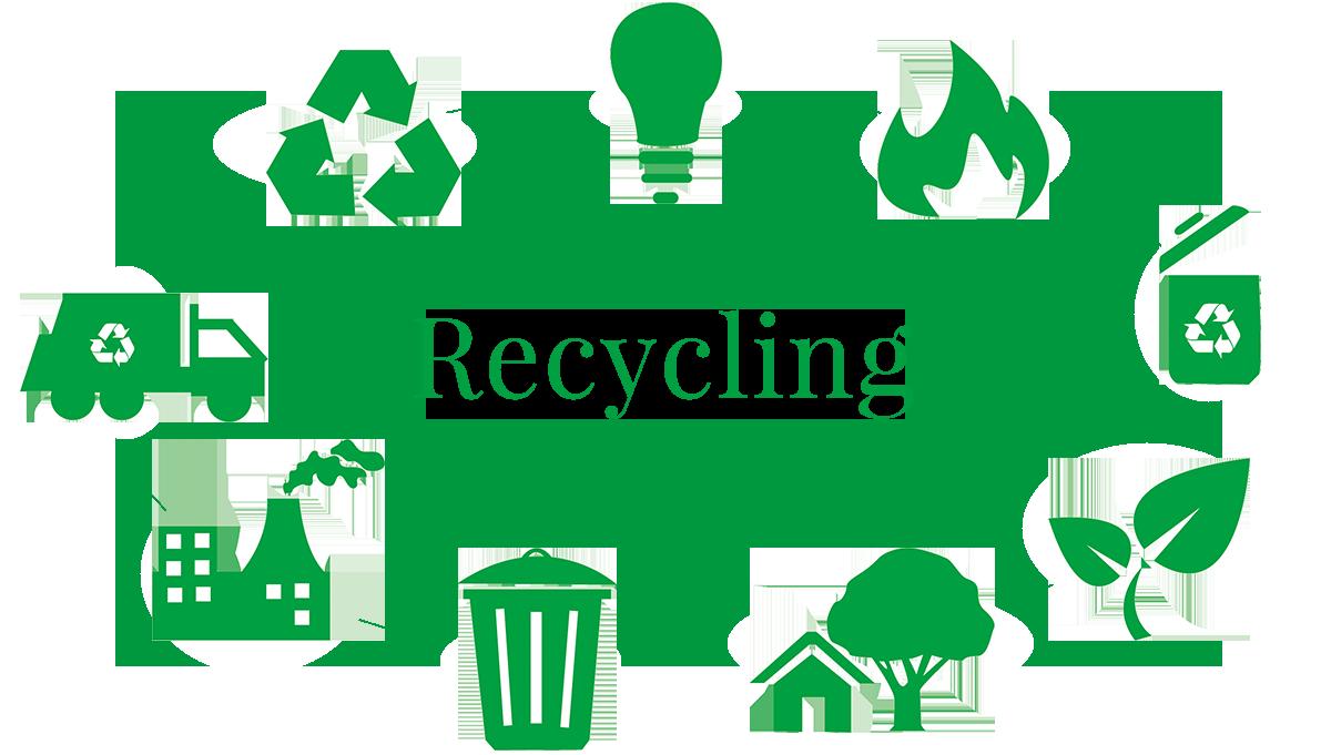 リサイクルの重要性