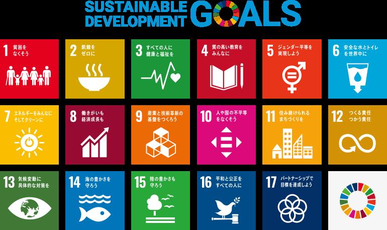 SDGsメインイメージ画像
